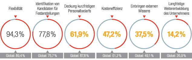 https://www.pagepersonnel.de/sites/pagepersonnel.de/files/visual_2.png